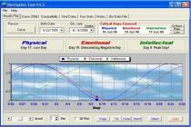 Captura principal de Biorhythm Tool