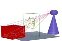 Imagenes de Cabri 3D