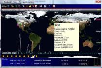 Bandwidth Vista